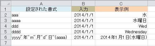 Excelには日付を入力すると曜日も表示できる形式がある