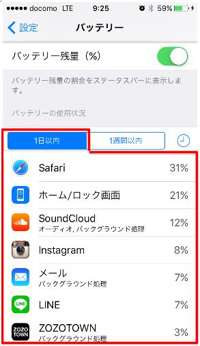 【iPhone小技】どのアプリがどれだけバッテリーを消耗させているか一目でわかる方法