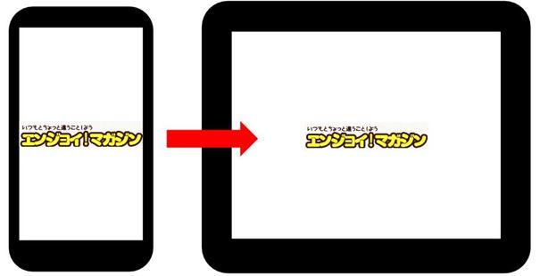 iPhoneで見ているページを、iPadへ瞬時に転送する方法